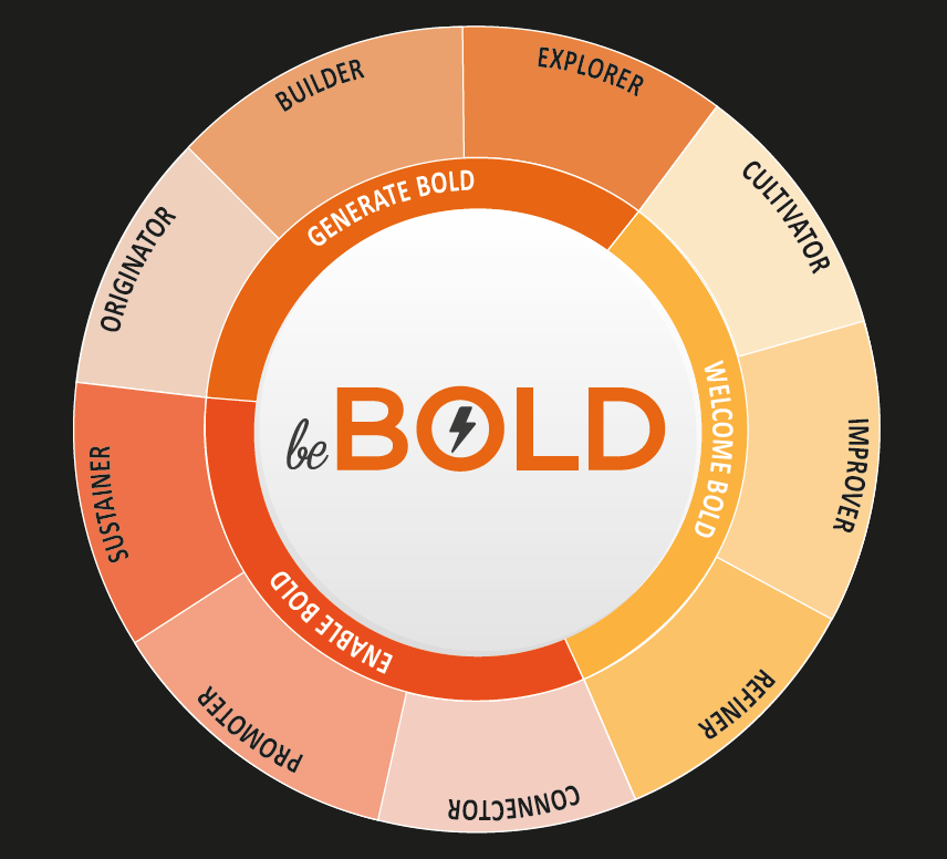 be bold poster